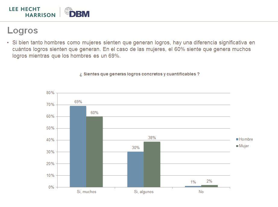 Los desafíos de las mujeres peruanas en el mercado laboral 3 |  Ines Temple | 19 enero, 2021 | LHH DBM Perú