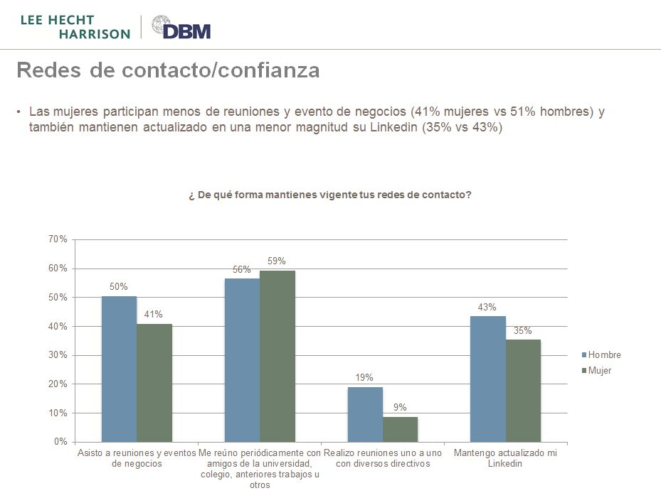 Los desafíos de las mujeres peruanas en el mercado laboral 5 |  Ines Temple | 13 abril, 2021 | LHH DBM Perú