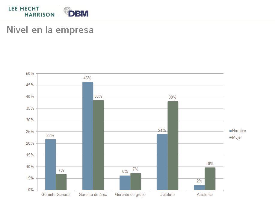 Los desafíos de las mujeres peruanas en el mercado laboral 1 |  Ines Temple | 19 enero, 2021 | LHH DBM Perú