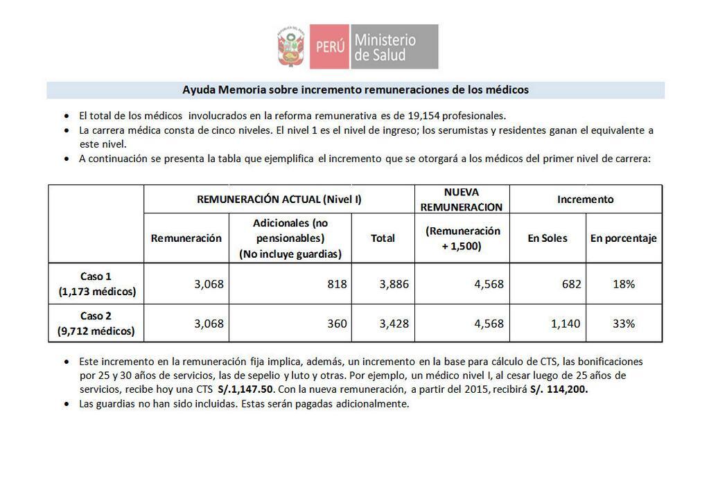 Sindicato Camioneros Planillas Sueldo Marzo 2016 | sueldo