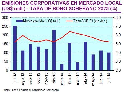 Cotización promedio del dólar estadounidense, del euro y de pesos argentinos, expresada en reales. Los datos y valores de cotizaciones aquí publicados son de carácter meramente informativo.