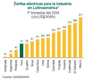 ¿por qué Argentina no tiene energía eólica?