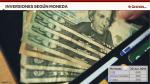 Conozca a cuánto ascienden las reservas internacionales peruanas - Noticias de control cambiario