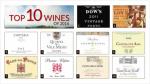 Los diez mejores vinos del mundo del 2014 - Noticias de vina concha