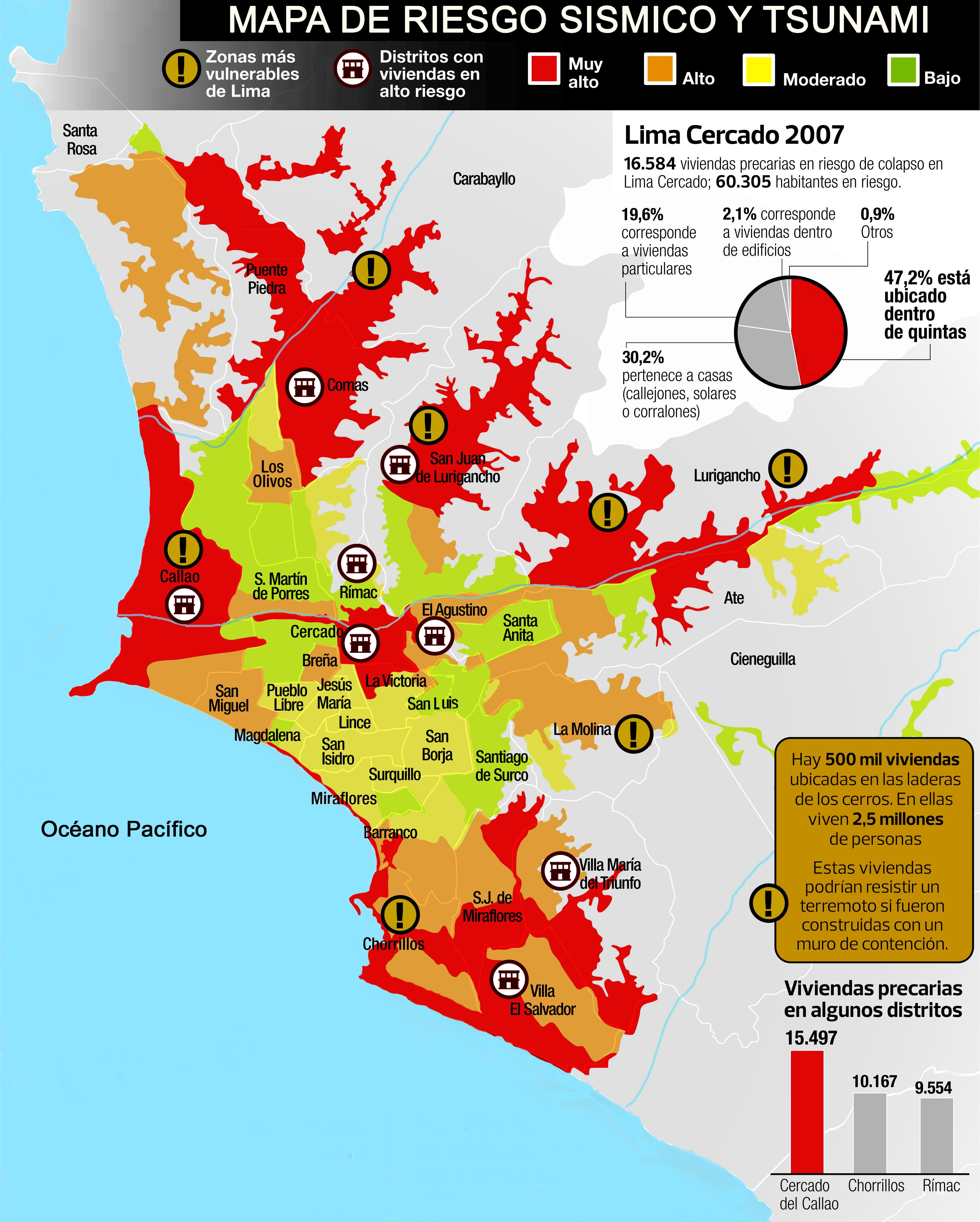 Distritos Perif Ricos De Lima Ser N Los M S Afectados Tras