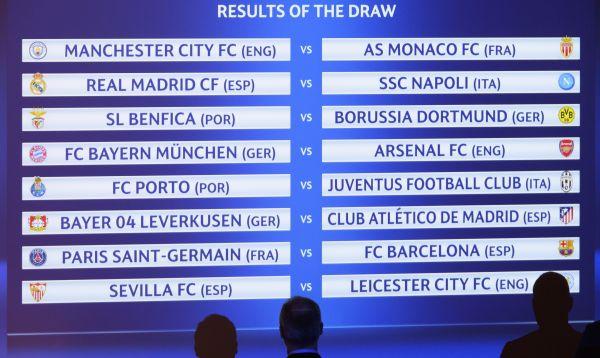 Liga de Campeones: hoy se sortearon los duelos de 8vos de final - Noticias de manuel neuer