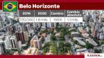 ¿Qué ciudad de América Latina tendrá más personas que ganen más de US$ 15,000 al año en el 2030? - Noticias de the economist